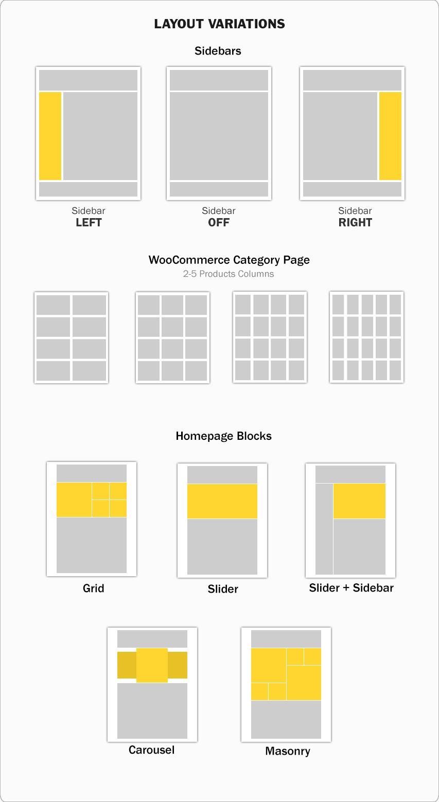 MaxStore PRO widget layouts
