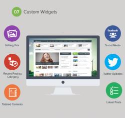 Magazine - Responsive Multipurpose WordPress Theme - Magazine
